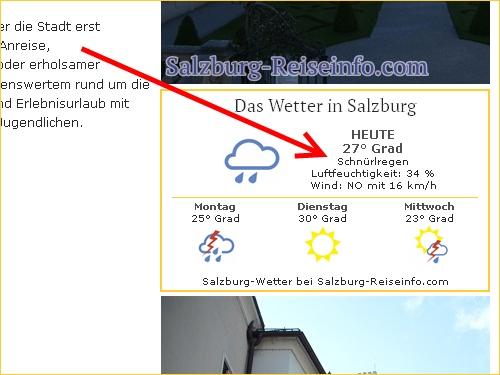 Wetter-Vorhersage Salzburg